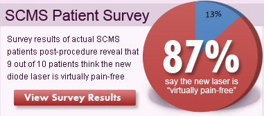 view our survey results of virtually pain free laser hair removal
